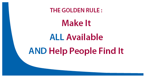 The Long Tail Golden Rule