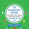 Hannah Morgan, The Infographic Resume