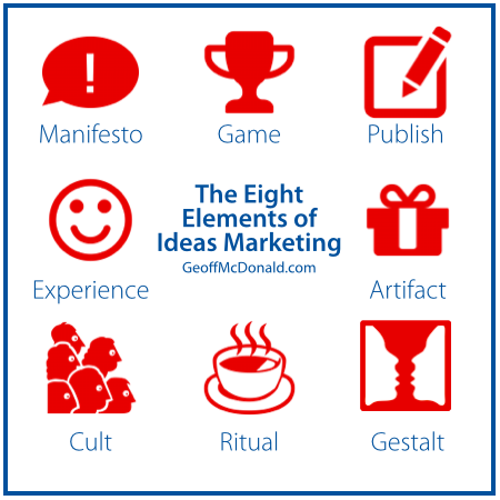 The Eight Elements of Ideas Marketing