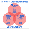 18 Ways to Grow Your Business