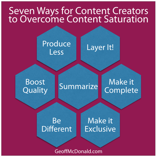 Seven Ways for Content Creators to Overcome Content Saturation