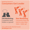 Marketing Trend #13 - Consumers getting louder!