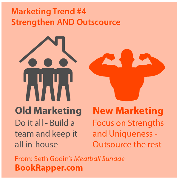 Marketing Trends #4 - Strengthen and Outsource