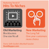 Marketing Trend #7 - The Shift from Hits to Niches