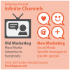Marketing Trend #8 - Infinite Channels