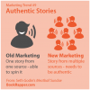 Marketing Trend #9 - Authentic Stories