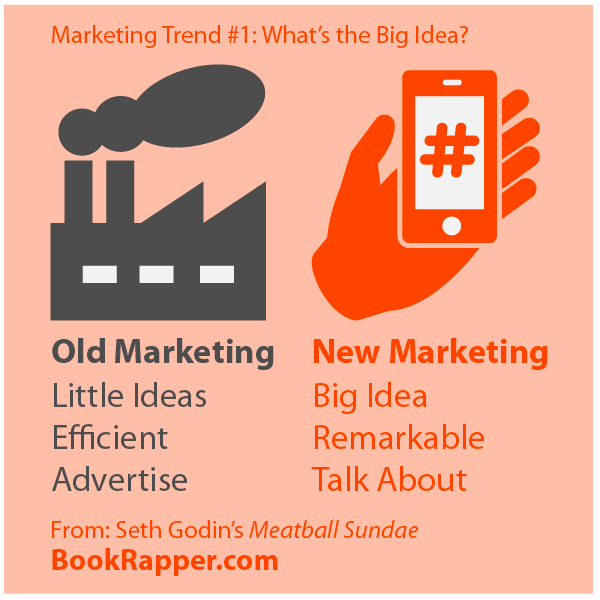 Marketing Trends #1 - What's the Big Idea?