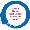 Five_Lean_Startup_Principles