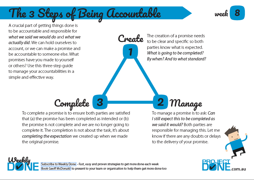 The 3 Steps of Being Accountable