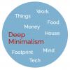 Deep Minimalism