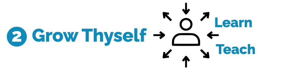 Grow Thyself