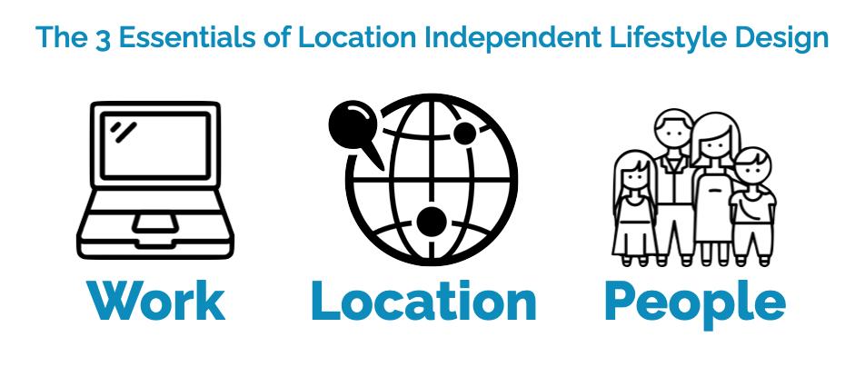 Location Independent Lifestyle Design - The Three Essentials