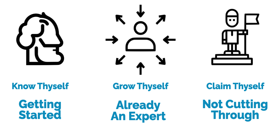 Which way to build your business expertise