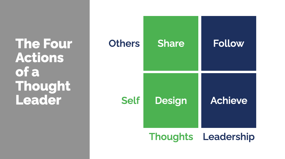The Four Actions of a Thought Leader
