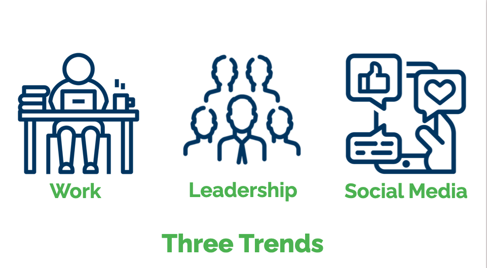 Three Trends driving Thought Leadership