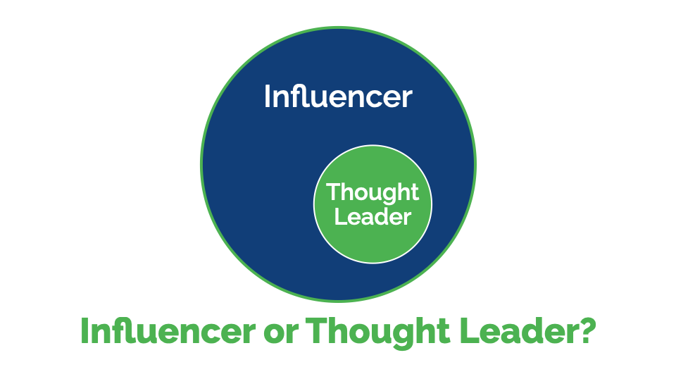 Thought Leadership as a subset of Influencer