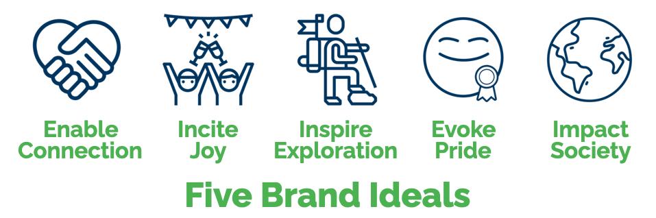 Five Brand Ideals from Jim Stengel, Grow