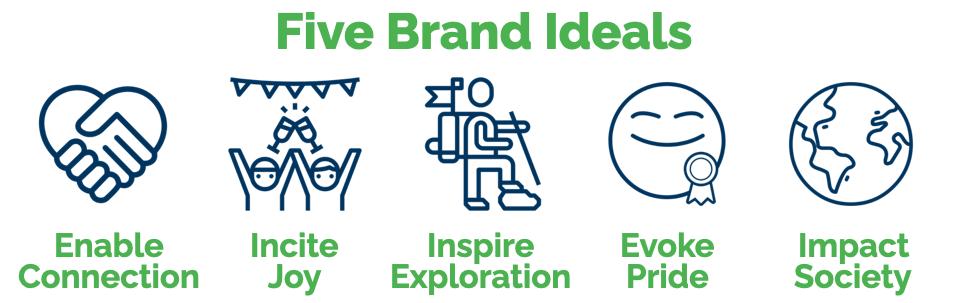 Five Brand Ideals from Jim Stengel's Grow
