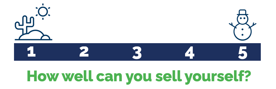 Rating: How well can you sell yourself?