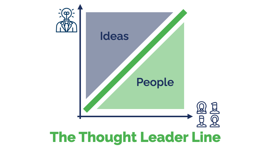 The Thought Leader Line - Above, Below, On