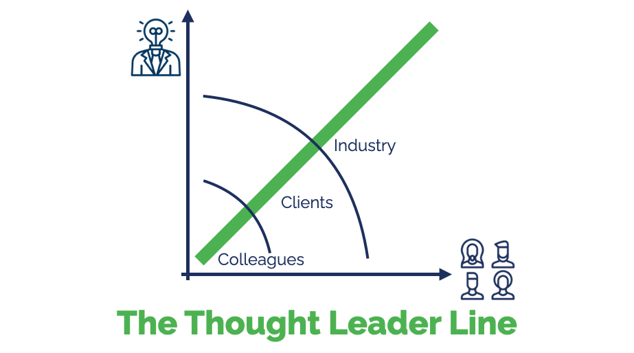 The Thought Leader Line - Colleagues, Clients, Industry