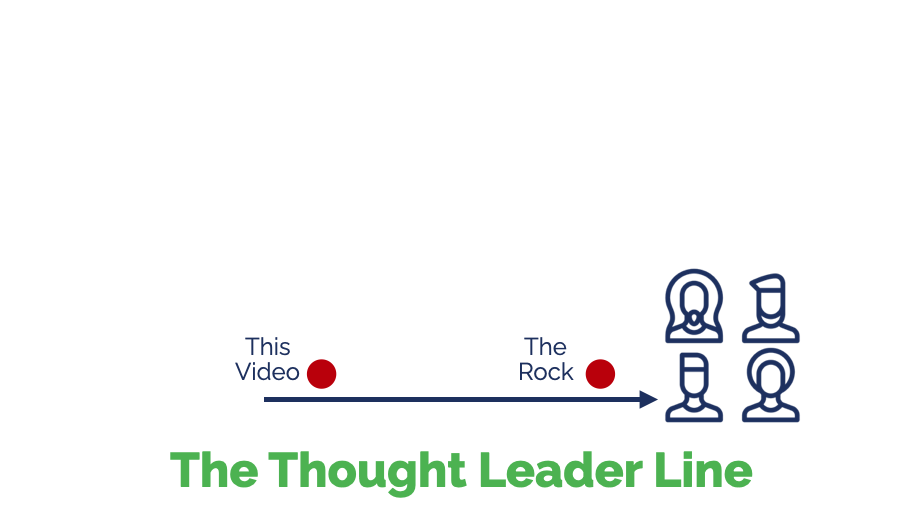 The Thought Leader Line - Horizontal Axis