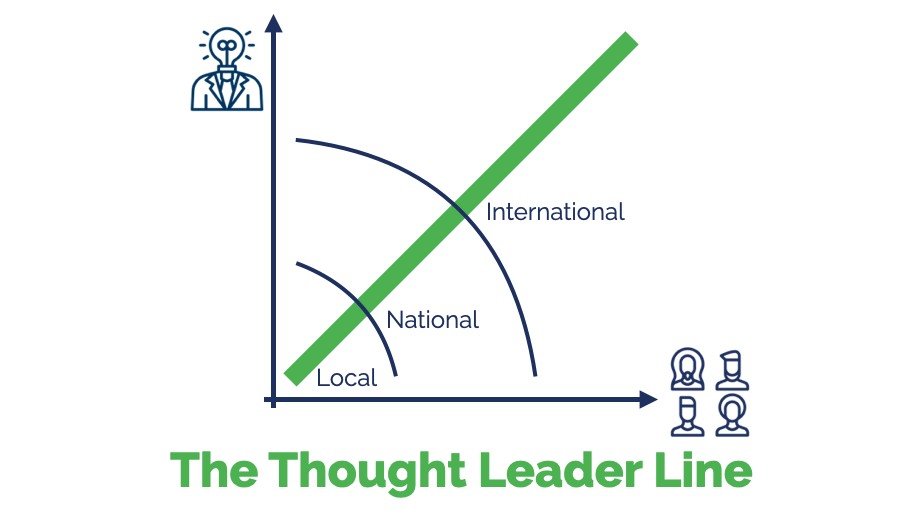 The Thought Leader Line - Local, National, International