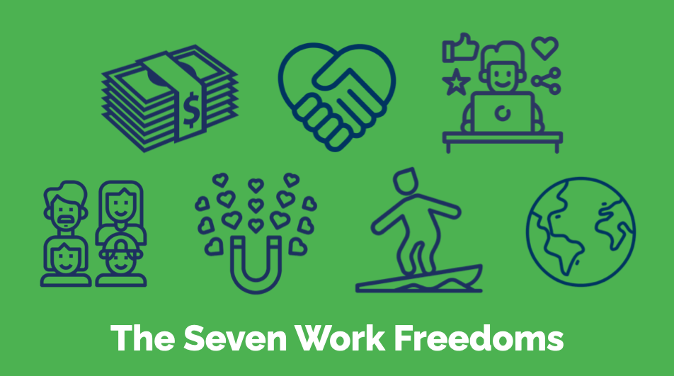The Seven Work Freedoms