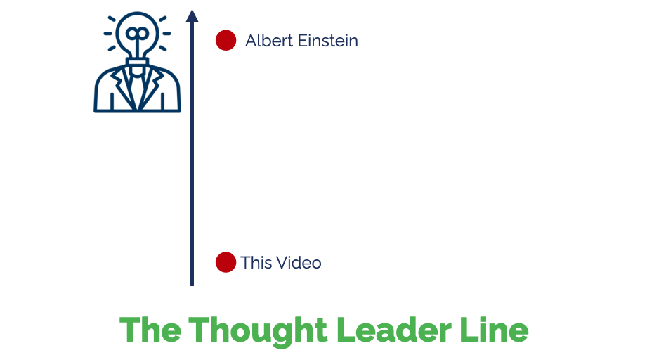 The Thought Leader Line - Vertical Axis